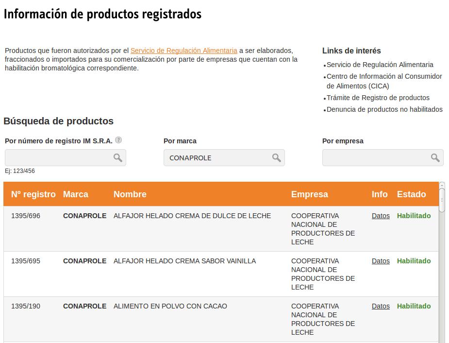 Información de productos registrados