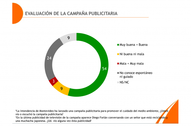 Monitor de opinión pública