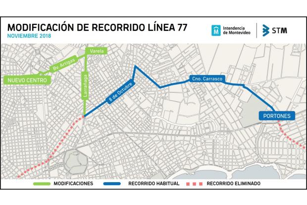 recorrido linea 77