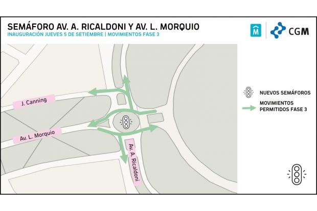 Semaforos Morquio y Ricaldoni fase 3